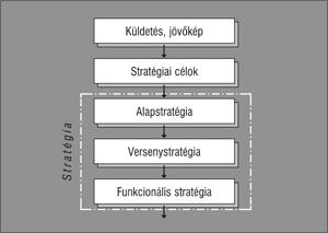 turbóopciós stratégiák áttekintése)