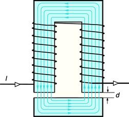 közös elektromágnesek