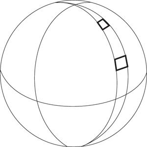 gömbölyű emberi gömb